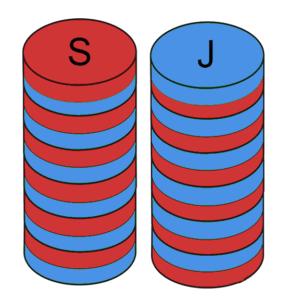 Antiparalelní uspořádání magnetů