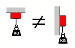 Co znamená síla magnetu v kg?